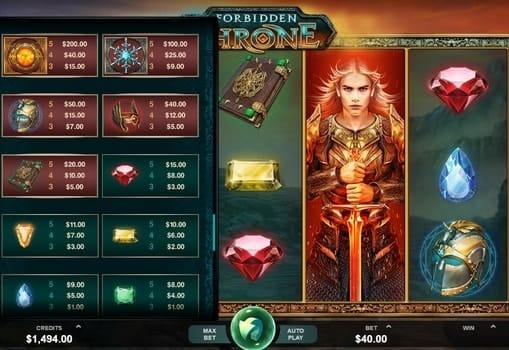 Таблица выплат в Forbidden Throne