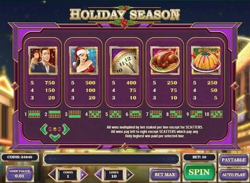 Таблица выплат в игре Holiday Season