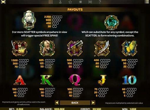 Выплаты за символы в игре Skulls of Legend