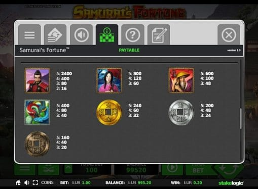 Таблица выплат в Samurai's Fortune онлайн